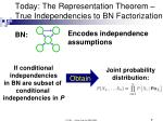 today the representation theorem true independencies to bn factorization