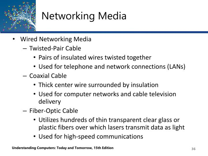 wired network media
