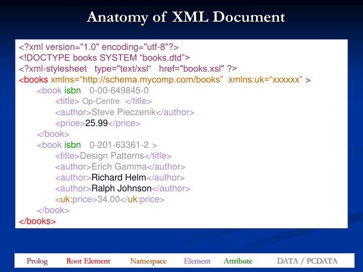 Ppt Xml Fundementals Powerpoint Presentation Id5510385