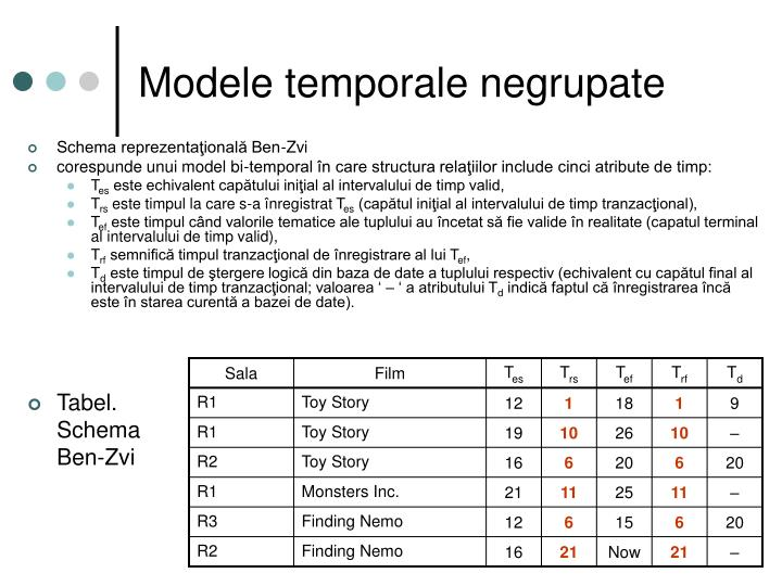 Modele temporale negrupate