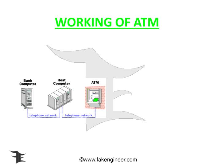 WORKING OF ATM