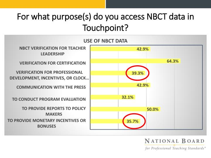 For what purpose(s) do you access NBCT data in Touchpoint?