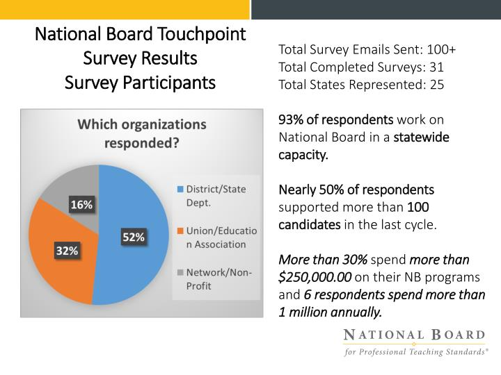 National board touchpoint survey results survey participants