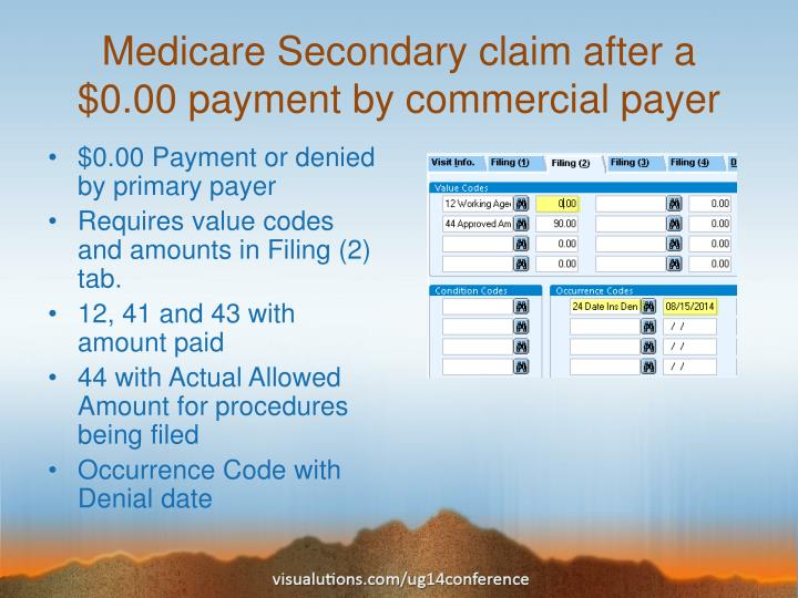 Medicare Secondary