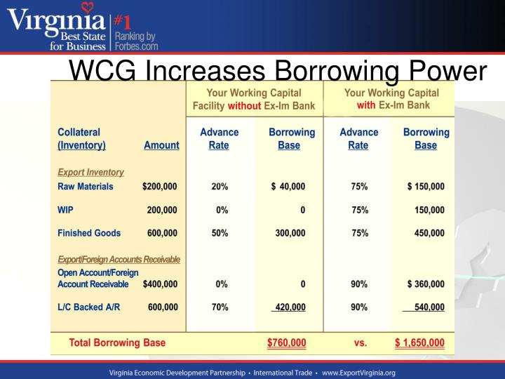 WCG Increases Borrowing Power