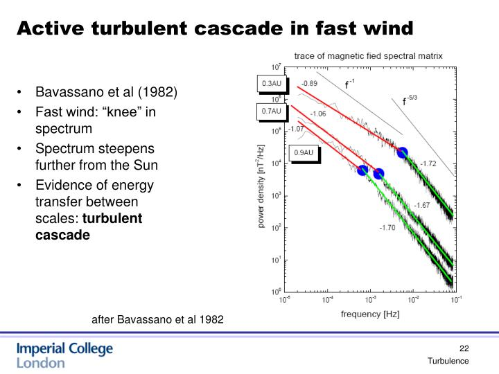 Active turbulent cascade in fast wind