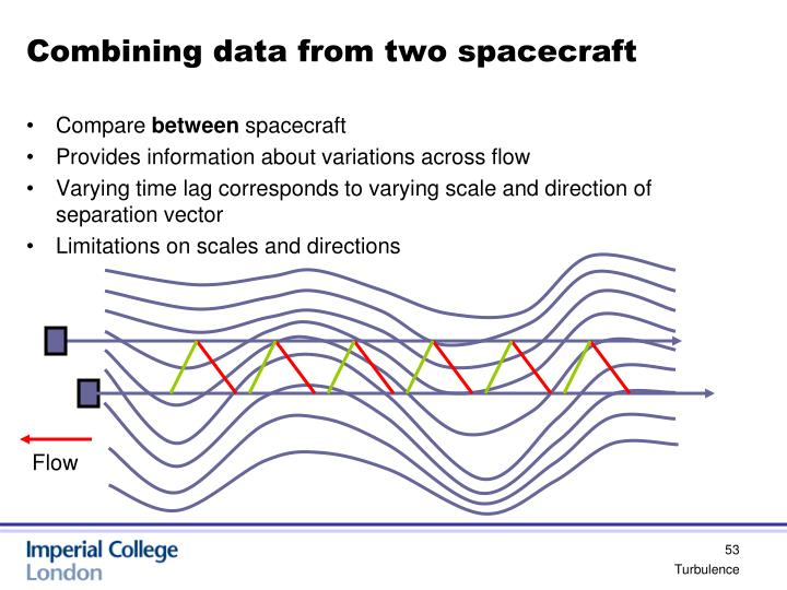Combining data from two spacecraft