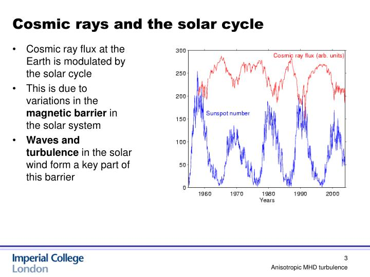 Cosmic rays and the solar cycle