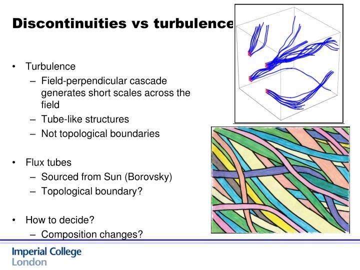 Discontinuities vs turbulence