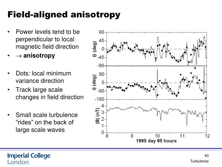 Field-aligned anisotropy