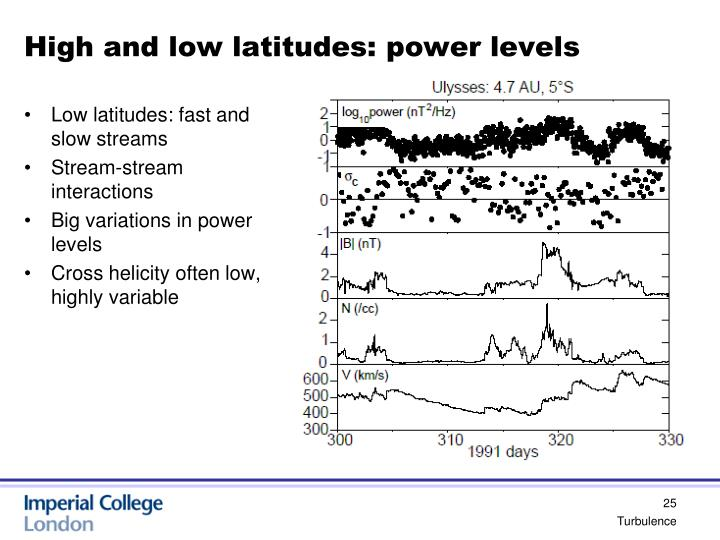 High and low latitudes: power levels