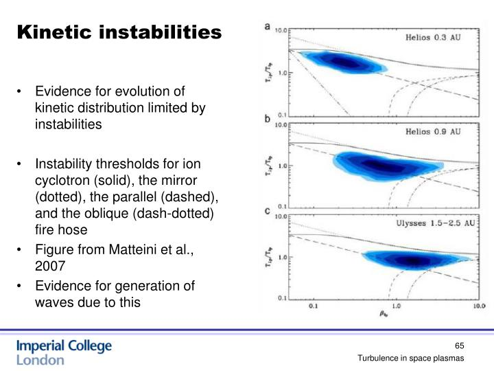 Kinetic instabilities