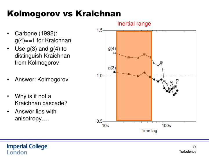 Kolmogorov vs Kraichnan