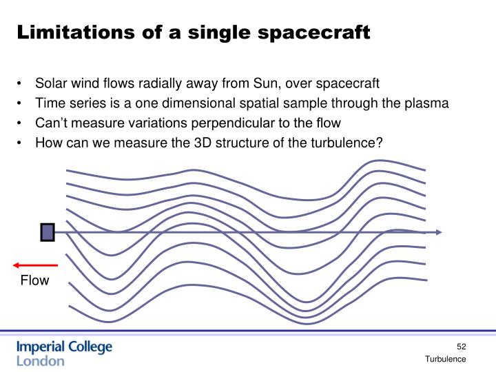 Limitations of a single spacecraft