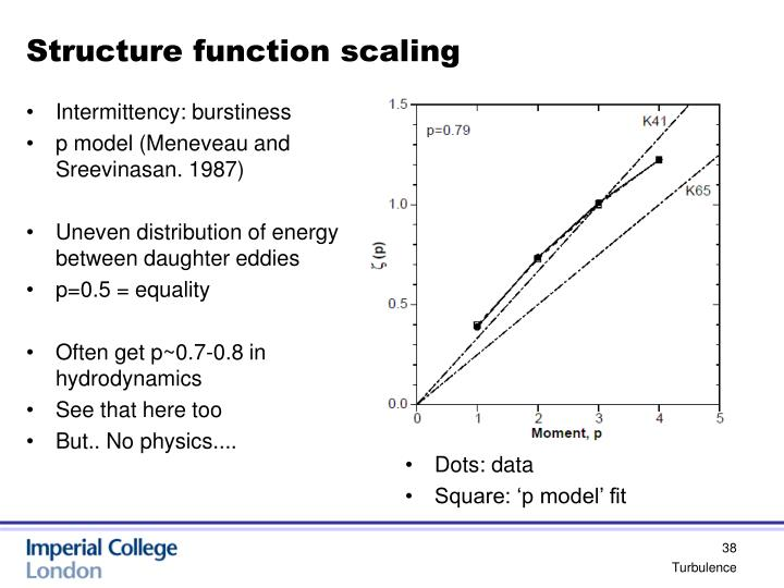 Structure function scaling
