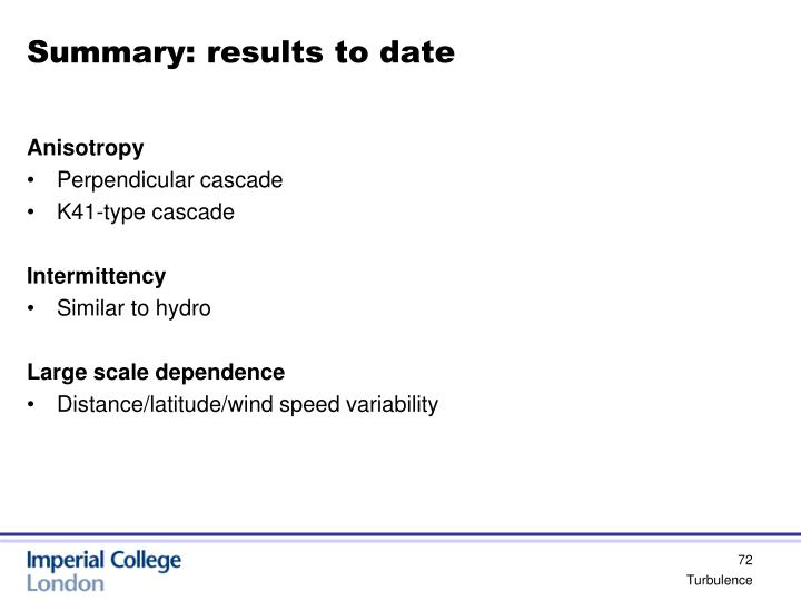 Summary: results to date