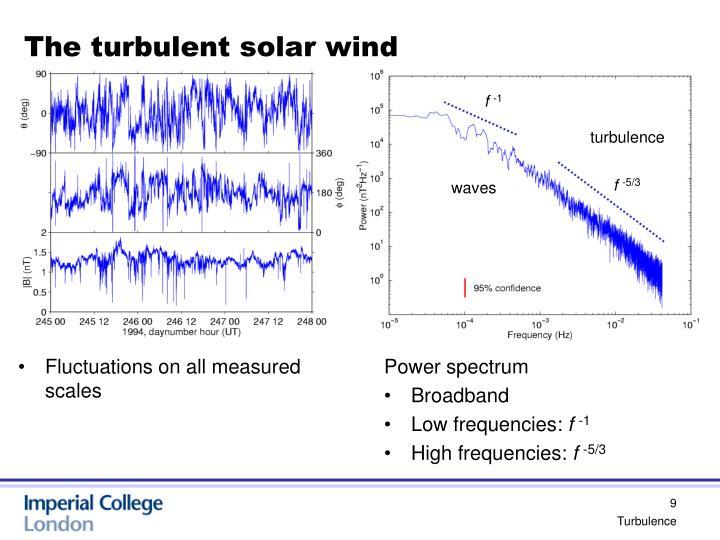 The turbulent solar wind