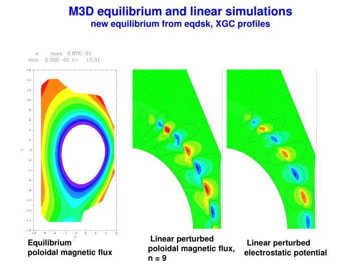M3D equilibrium and linear simulations