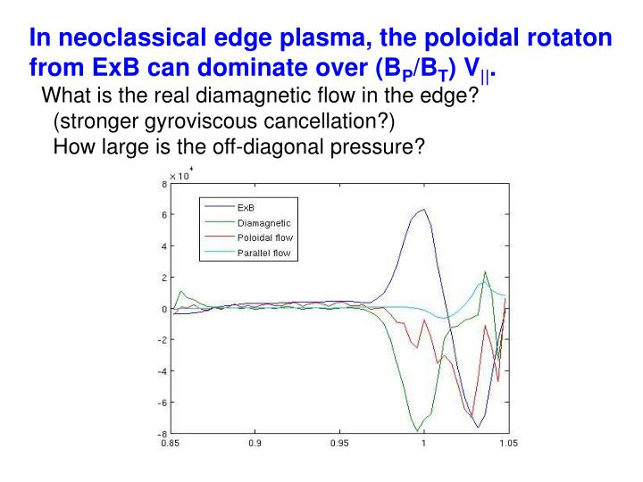 In neoclassical edge plasma, the poloidal rotaton