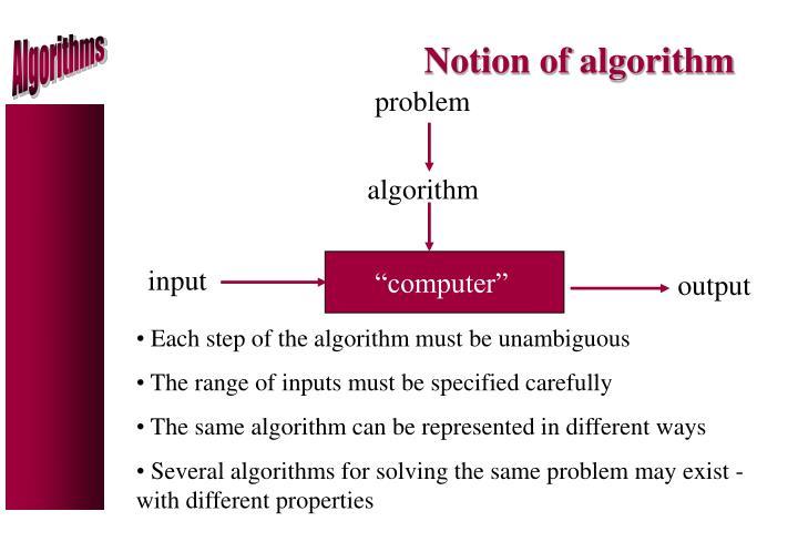 Notion of algorithm