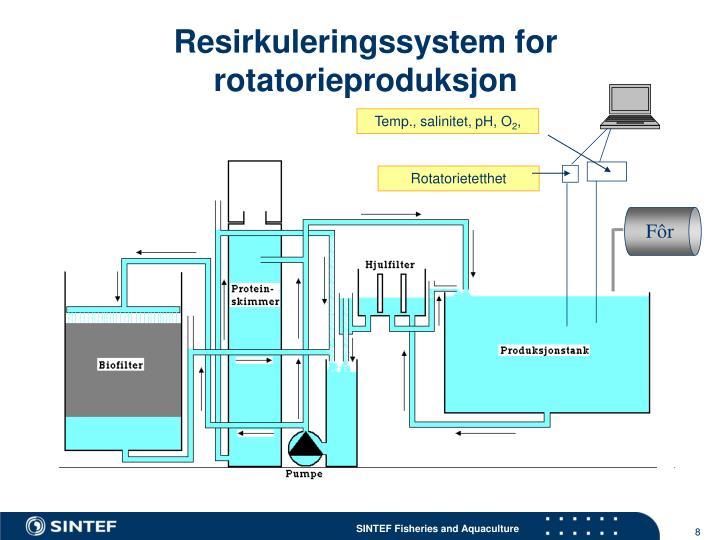 Resirkuleringssystem for rotatorieproduksjon