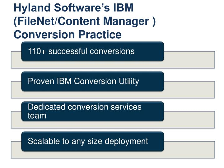Hyland software s ibm filenet content manager conversion practice