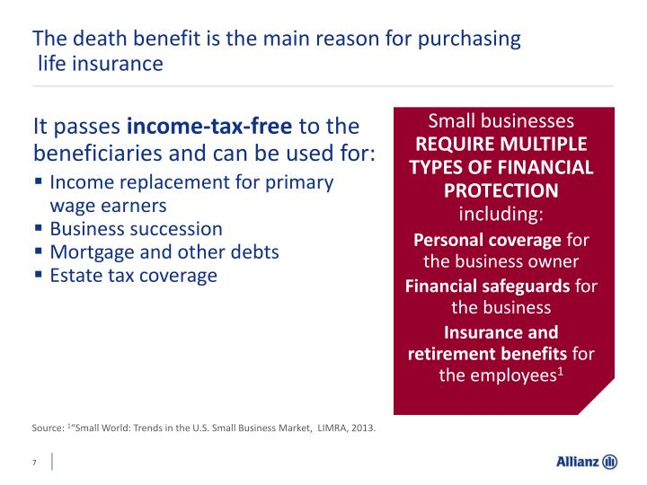 The death benefit is the main reason for purchasing