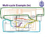 multi cycle example lw1