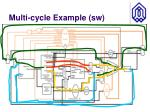 multi cycle example sw1