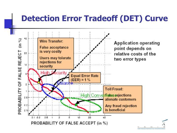 Detection Error Tradeoff (DET) Curve