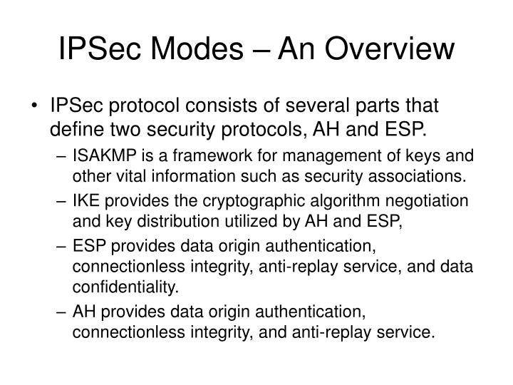 IPSec Modes – An Overview