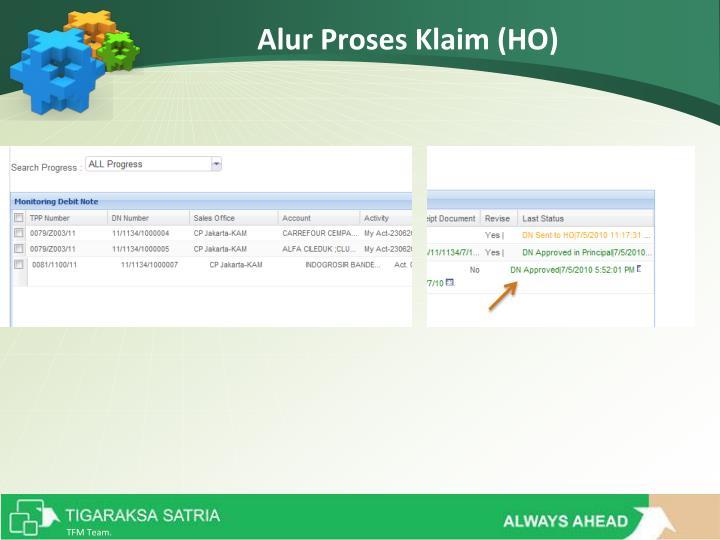 Alur Proses Klaim (HO)