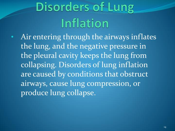 Disorders of Lung Inflation
