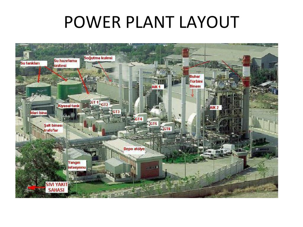 combined natural gas power plant - powerpoint ppt presentation
