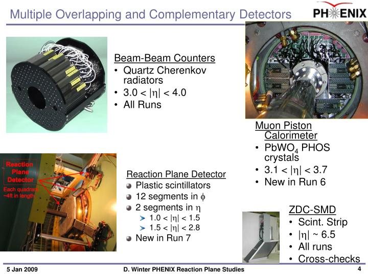 Multiple Overlapping and Complementary Detectors