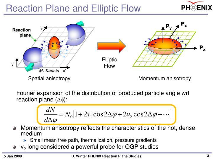 Reaction plane and elliptic flow