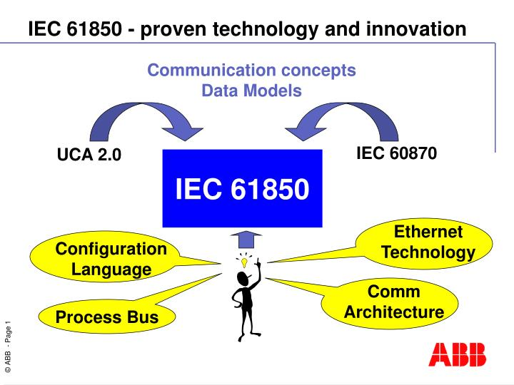 PPT - IEC 61850 - proven technology and innovation