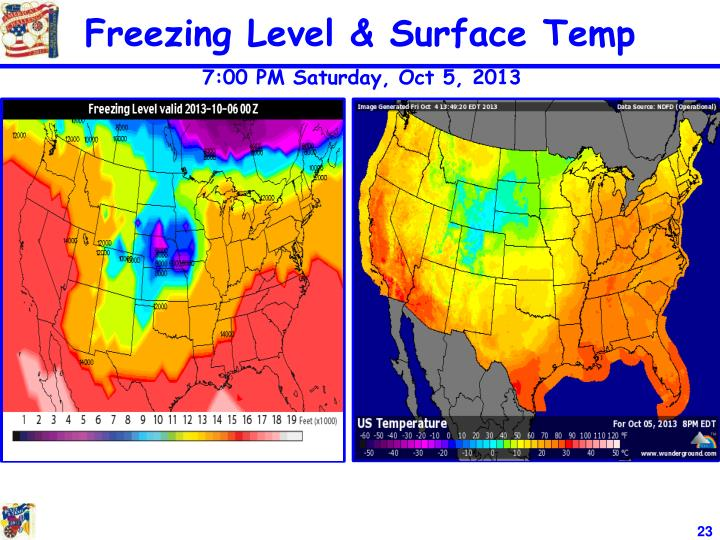 Freezing Level & Surface Temp