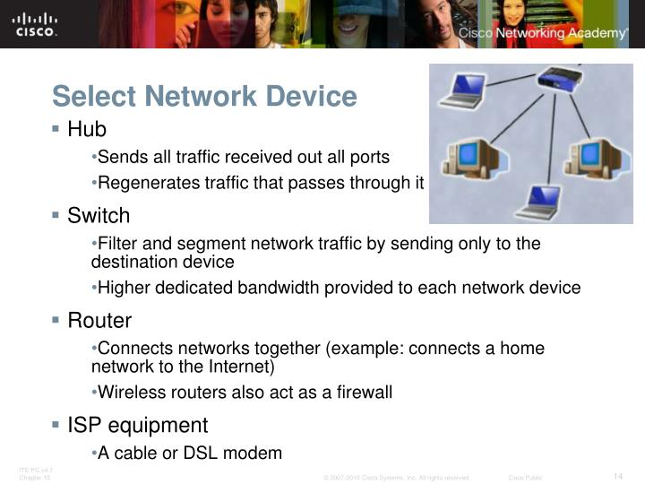 Select Network Device