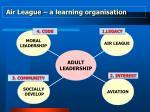 air league a learning organisation