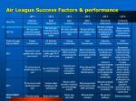 air league success factors performance