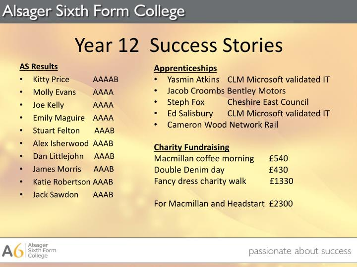 Year 12 success stories
