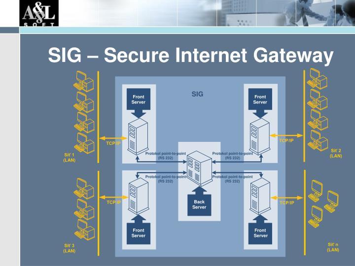 SIG – Secure Internet Gateway