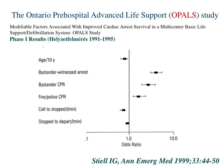 The Ontario Prehospital Advanced Life Support (