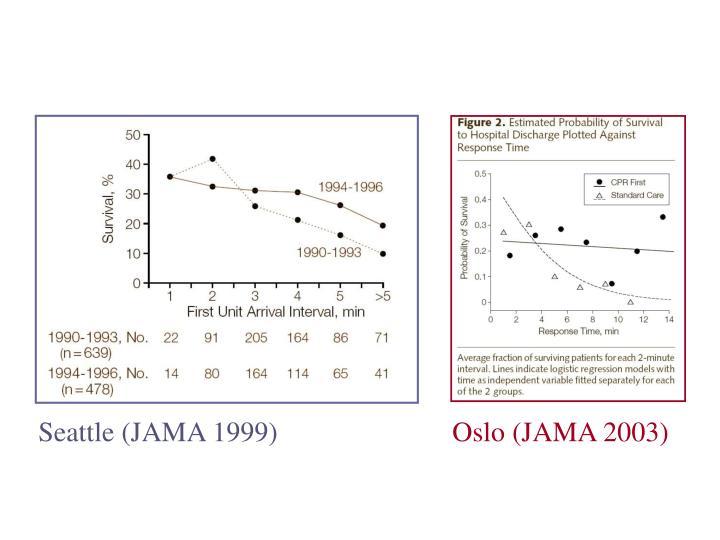 Seattle (JAMA 1999)