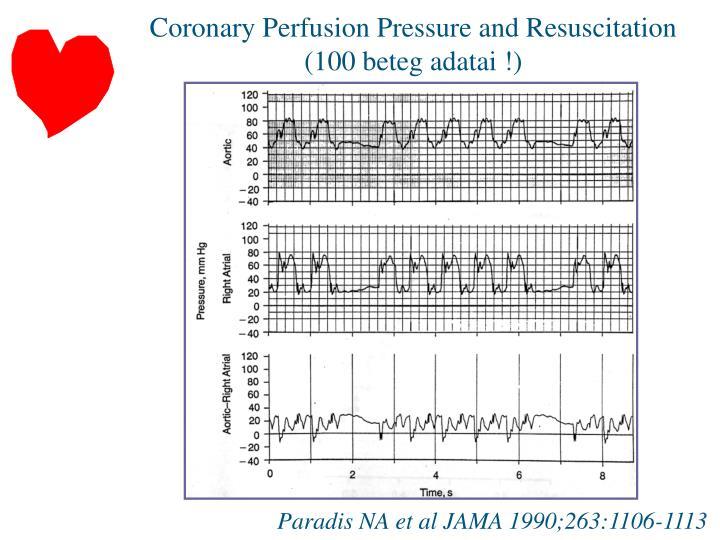 Coronary Perfusion Pressure and Resuscitation