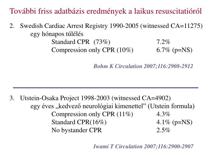 További friss adatbázis eredmények a laikus resuscitatióról