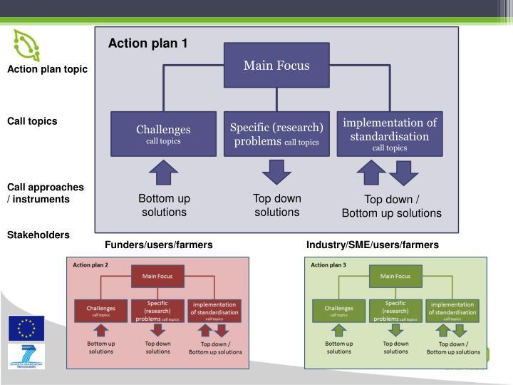 Action plan 1