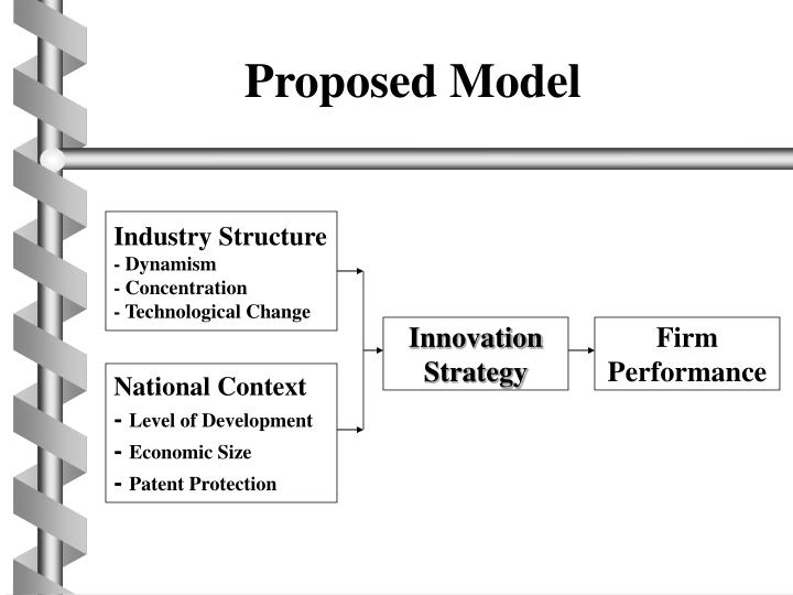 Proposed Model