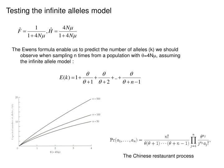 Testing the infinite alleles model